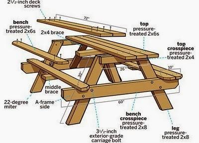 Woodworking Designs